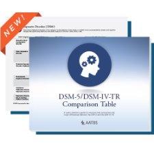 AATBS DSM 5 IV TR Comparison Table